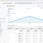 Prestashop Google analytics orders EE